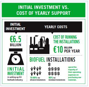 biofuels3