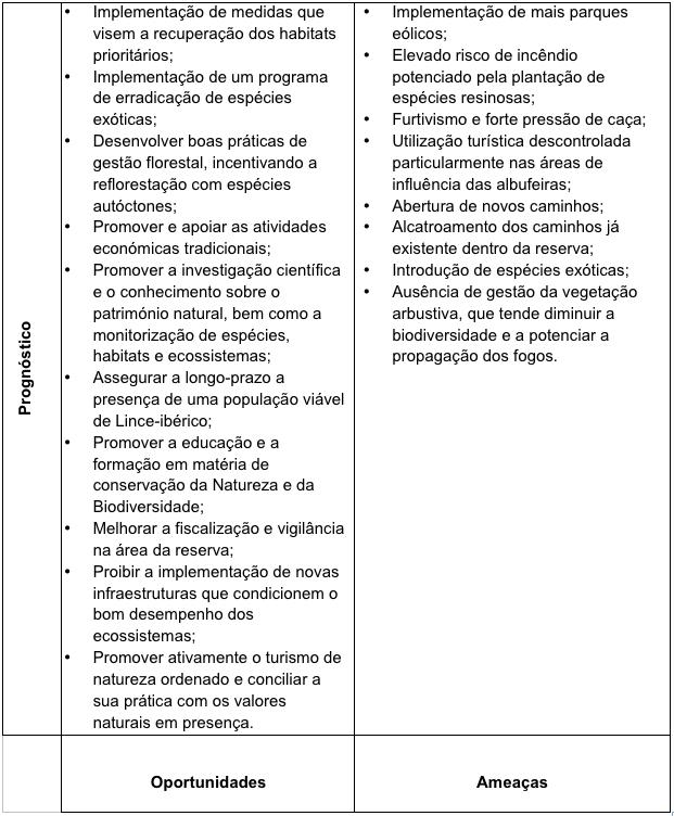 malcata2