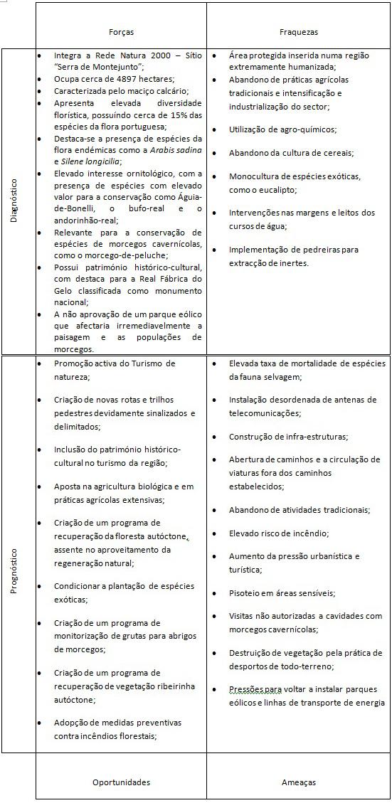 tabela montejunto